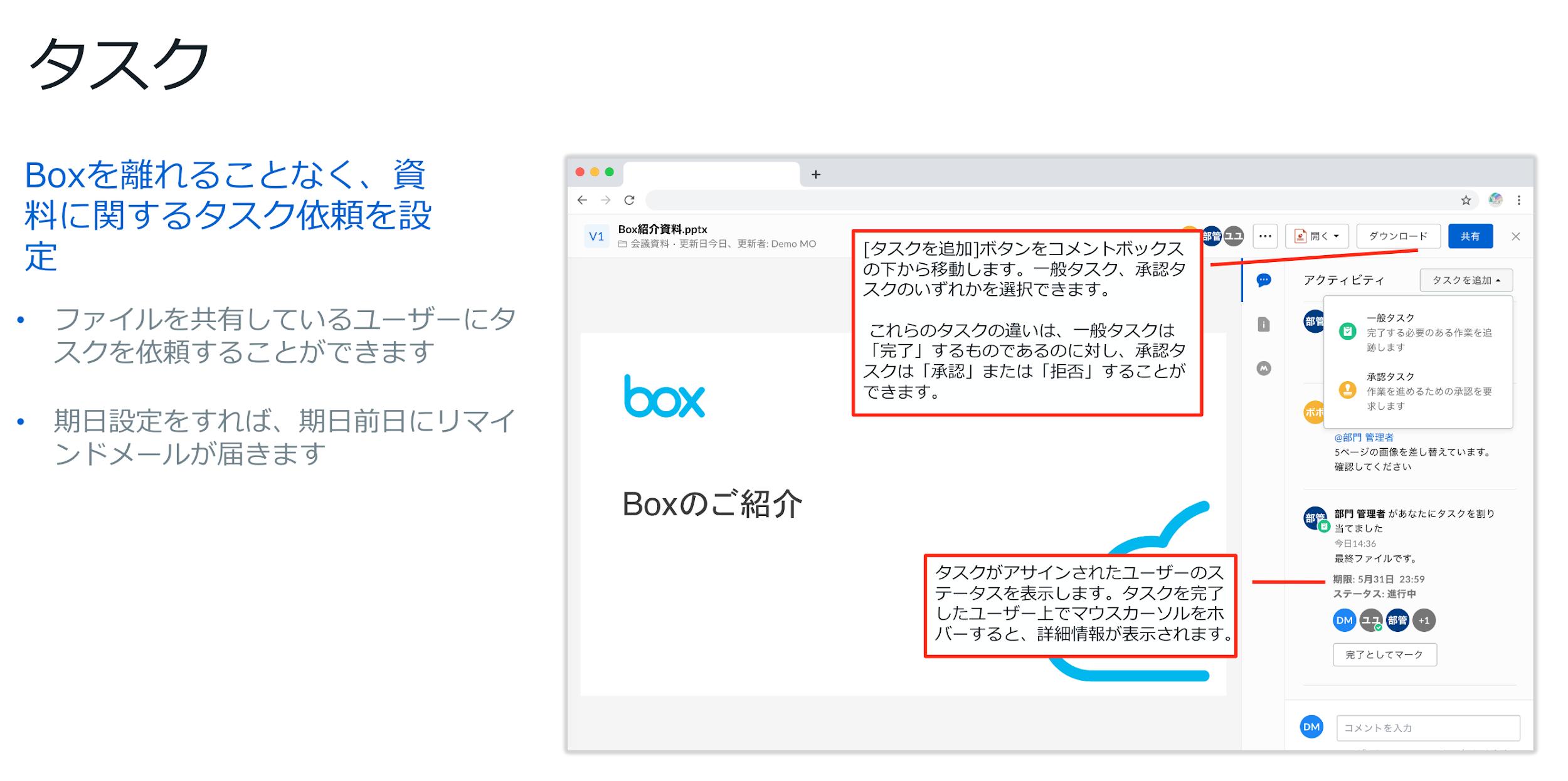 BJCC第12回Meetup開催レポート: 「ファイル保管庫」として使うだけではもったいない——レビューもワークフローもこなせる「Box」の潜在能力を解放せよ 03