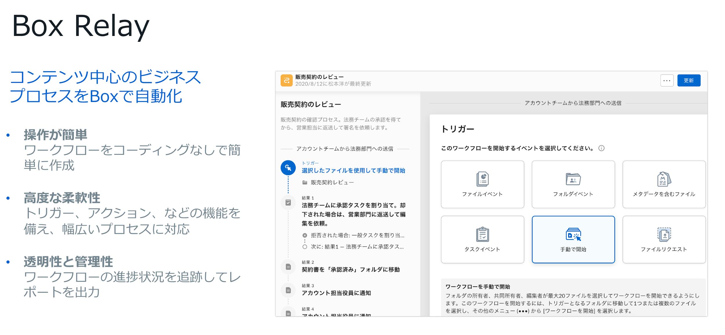 BJCC第12回Meetup開催レポート: 「ファイル保管庫」として使うだけではもったいない——レビューもワークフローもこなせる「Box」の潜在能力を解放せよ 07