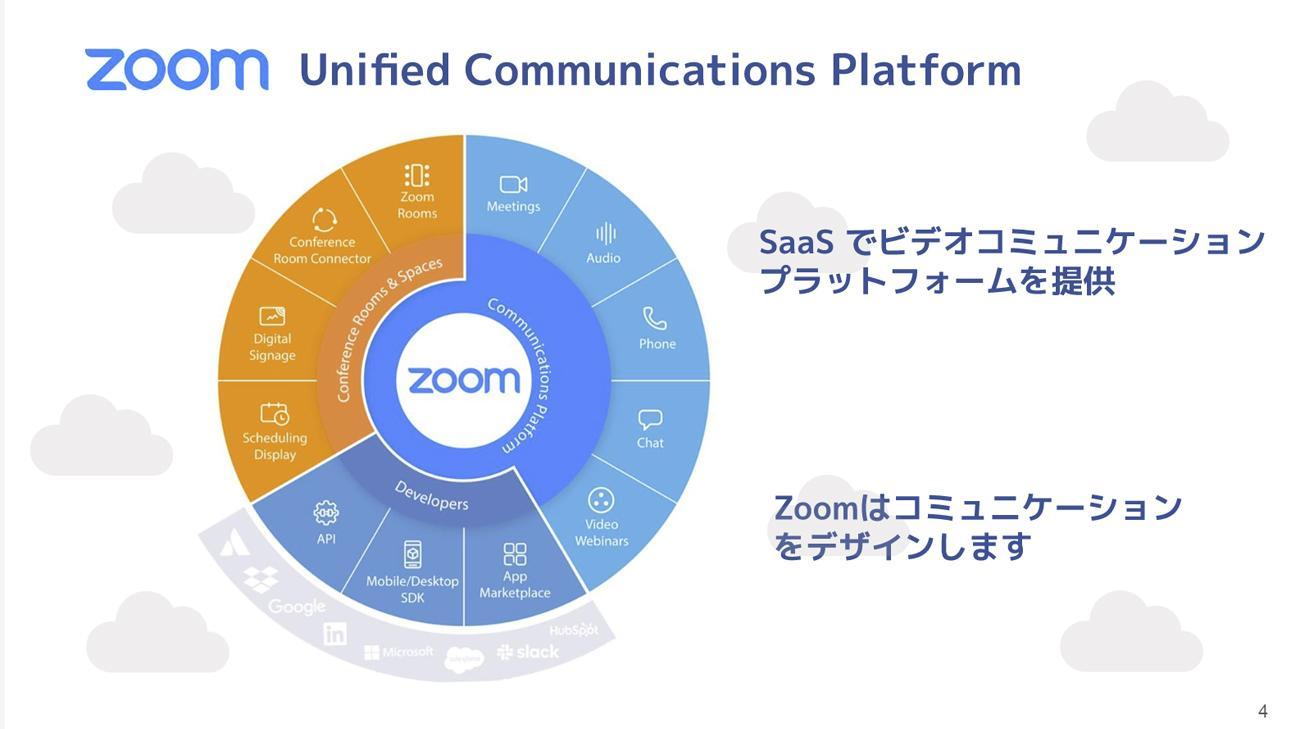 BJCC第13回Meetup開催レポート:Zoomで、こんなこともできるの? ——知らないともったいない「Zoom」の真の姿を教えます0102