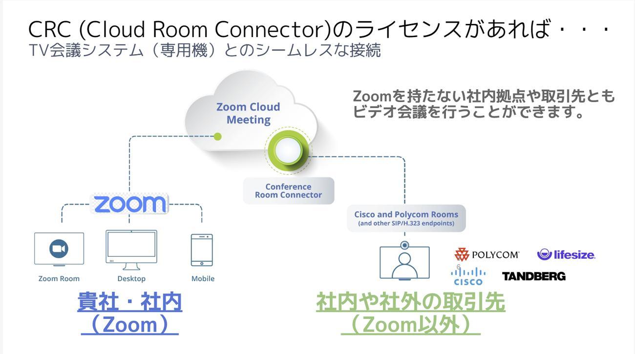 BJCC第13回Meetup開催レポート:Zoomで、こんなこともできるの? ——知らないともったいない「Zoom」の真の姿を教えます0111